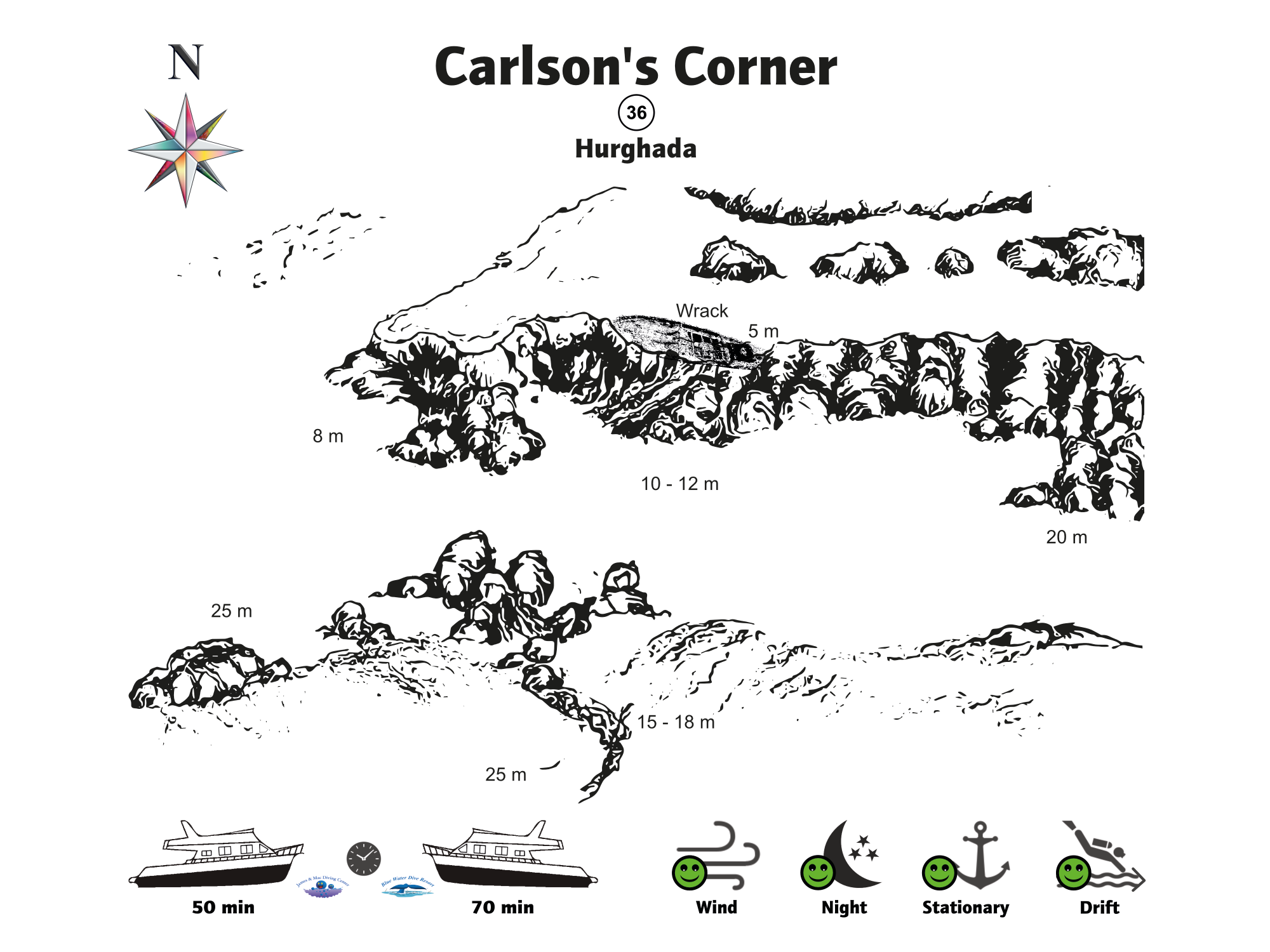 Carlsons Corner