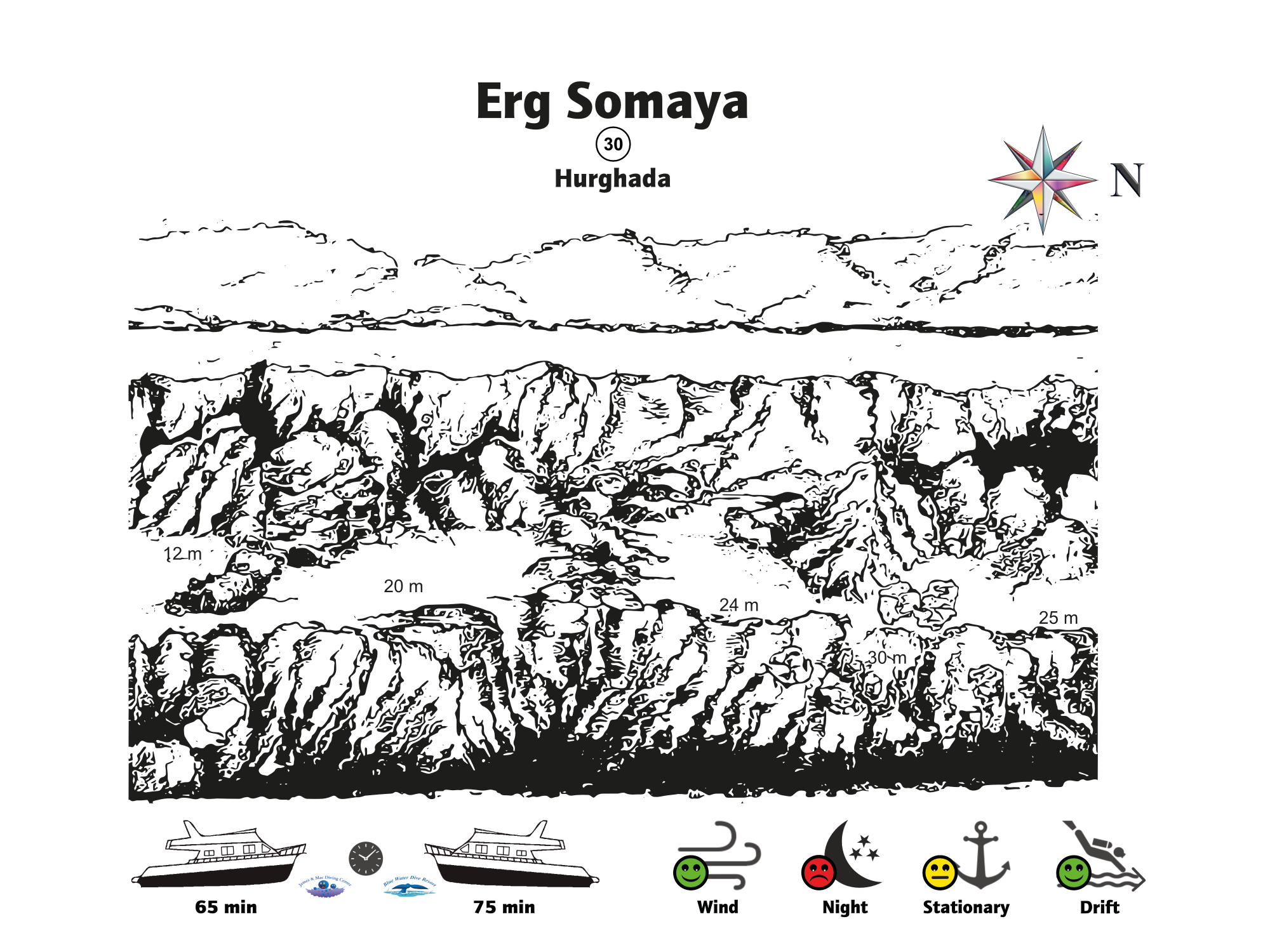 Erg Somaya Kamin