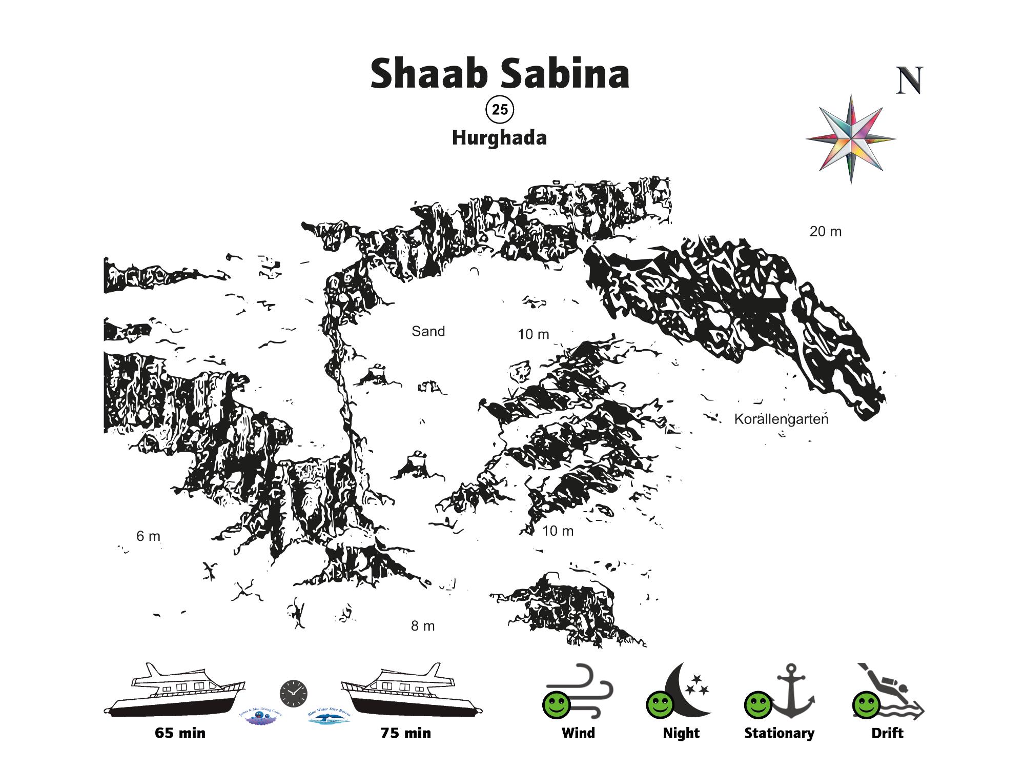 Shaab Sabina